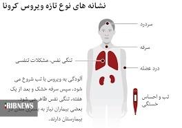 خطر ویروس کرونا در خراسان جنوبی